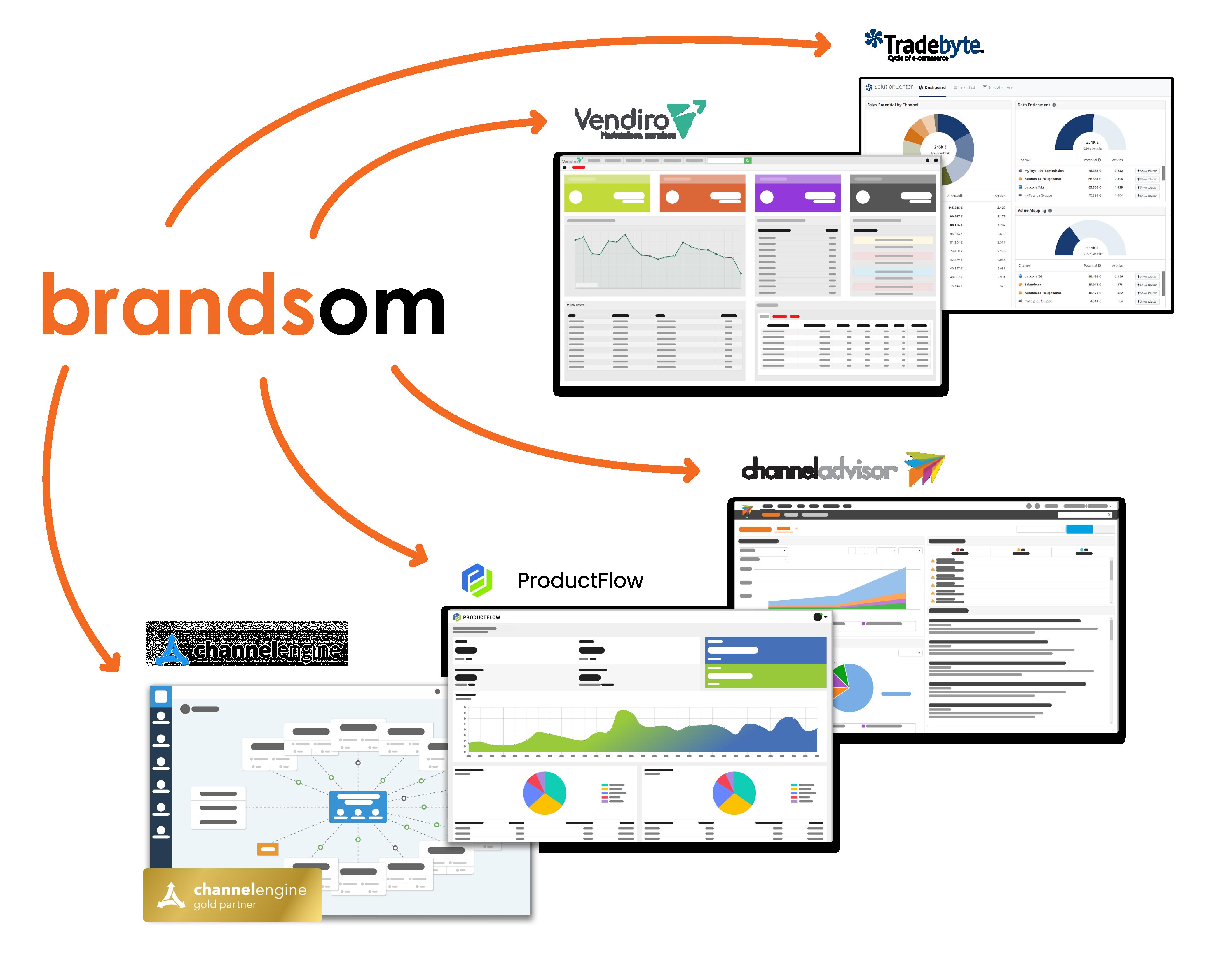 Brandsom-Integrators-orange